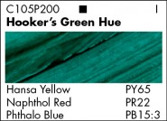 C105P200is