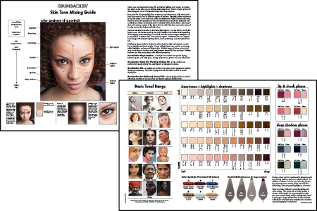 Skin Tone Mixing Guide Grumbacher Art
